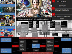 ajay-mishra-obama-david-axelrod-jim-messina-election-maps-obama-versus-gop-romney-perry-etc-dinesh-dsouza-versus-ajay-mishra-wanna-bet-an-american-weave-obama
