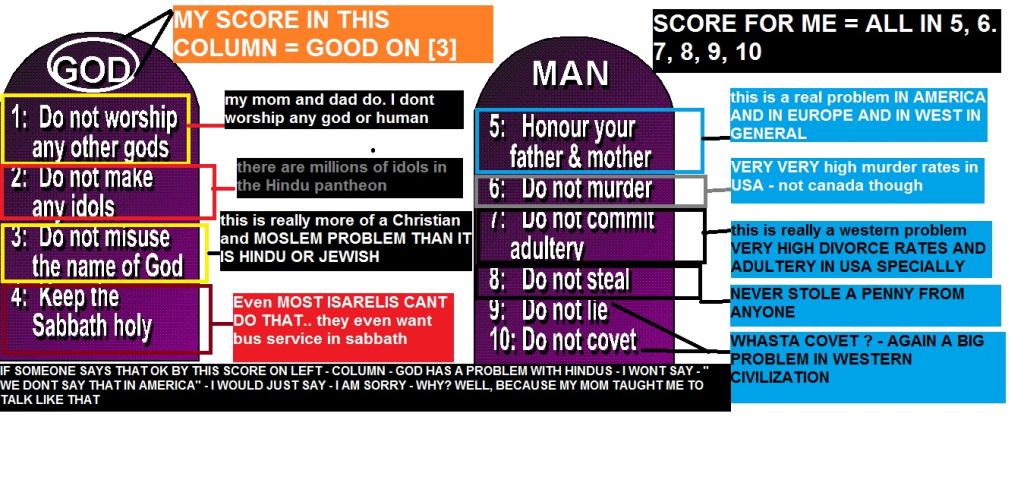 ajay-mishra-olga-shulman-ledniichenko-judeao-christian-values-beliefs-cultures-and-american-score-card1