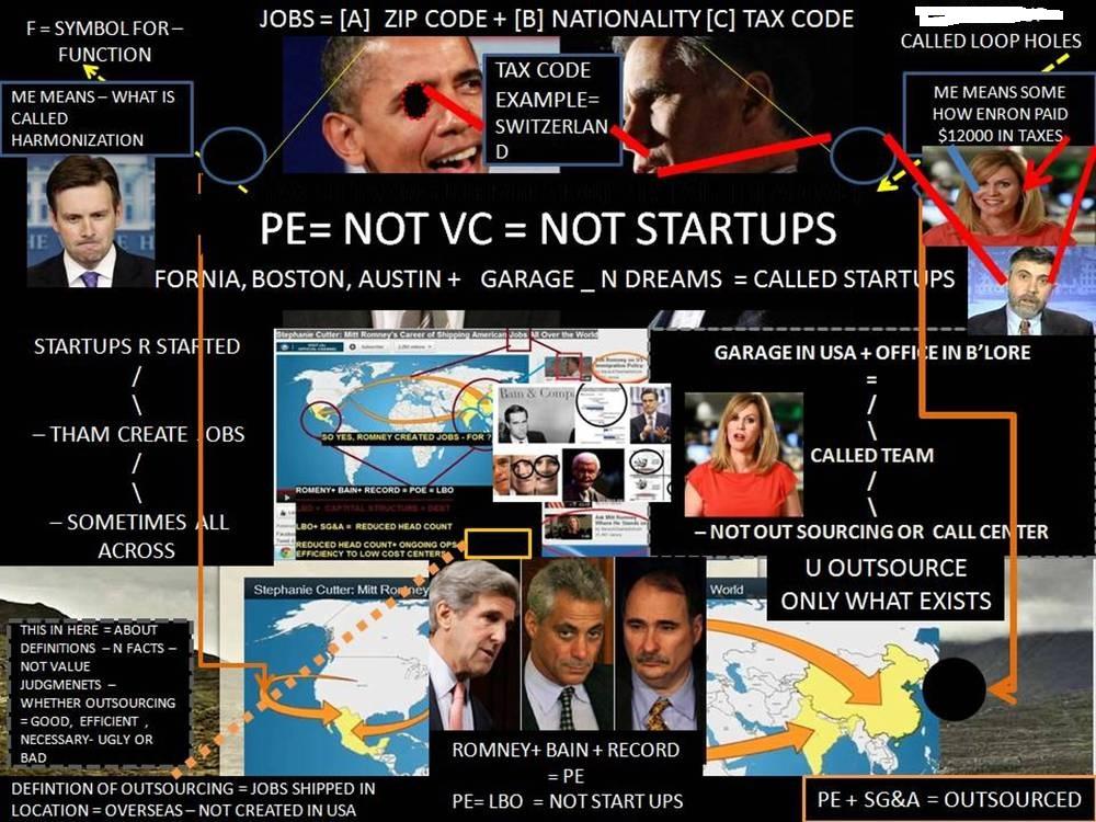 ajay_mishra_obama_romney_cutter-staphanie-david-axelrod-rahm-emanuel