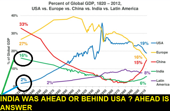 olga-shulman-lednichenko-up-and-down-world-economies-and-what-and-why-in-other-slide1