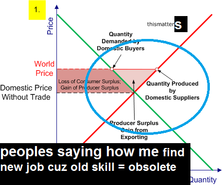 trade-producer-surplus1