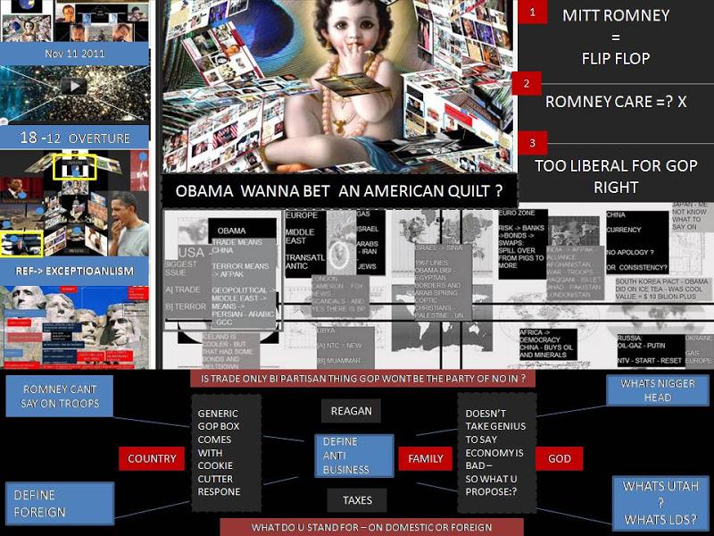 AJAY-MISHRA-OBAMA-DAVID-AXELROD-JIM-MESSINA-ELECTION-MAPS-OBAMA-VERSUS-GOP-ROMNEY-PERRY-ETC-DINESH D'SOUZA VERSUS AJAY MISHRA - WANNA BET AN AMERICAN WEAVE OBAMA