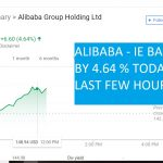 ALIBABA - IE BABA UP BY 4.64 TODAY IN LAST FEW HOURS
