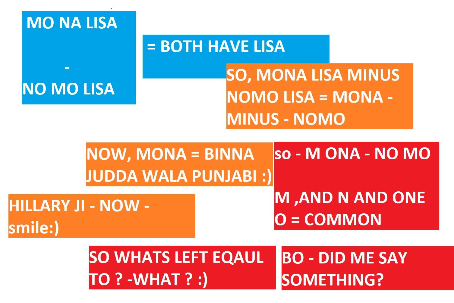 MONA LISA MINUS NOMOLISA =
