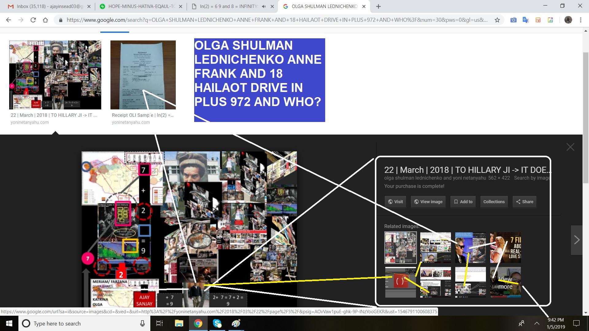 olga shulman lednichenko anne frank and 18 hailaot drive in plus 972 and who