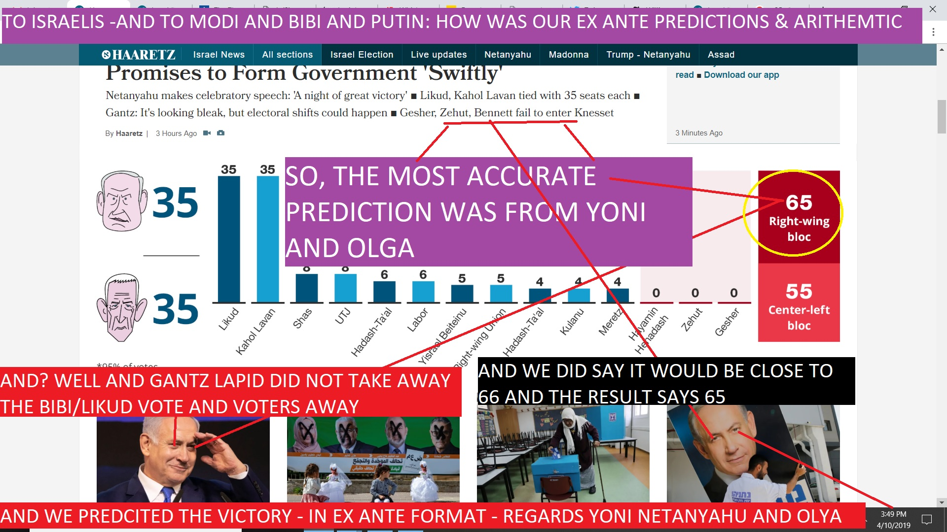 SUMMARY OF ISRAELI ELECTIONS FROM OLGA SHULMAN LEDNICHENKO AND YONI NETANYAHU - SO, WE PREDICTED THE RESULTS - BIBI WON. AND WE PREDIECTED THE NUMBERS - 66 WAS OUR BIBI GOT 65 - AND WE PREDIECTED OTHERS SEE ATTACHED
