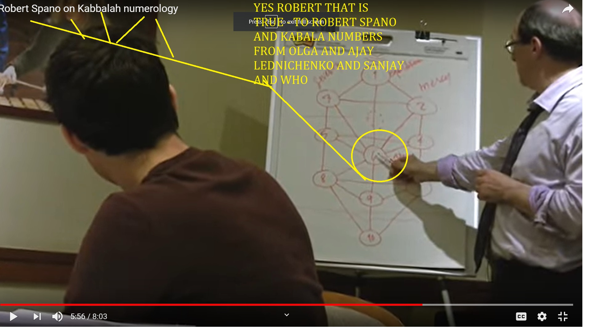 YES ROBERT THAT IS TRUE - TO ROBERT SPANO AND KABALA NUMBERS FROM OLGA AND AJAY LEDNICHENKO AND SANJAY AND WHO