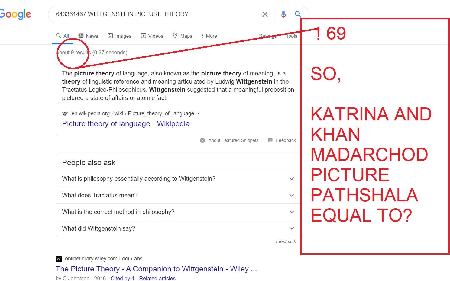 WITTGENSTEIN PICTURE PATHSHALA TO KATRINA KAIF AN D SALMAN KHAN AND OTHER KHANS