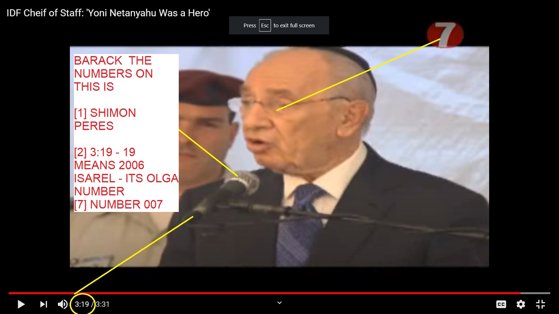 SHIMON PERES YONI NETANAYHU THE 1987 GAUSSIAN PRIME NUMBER 643361467 NUMBERS