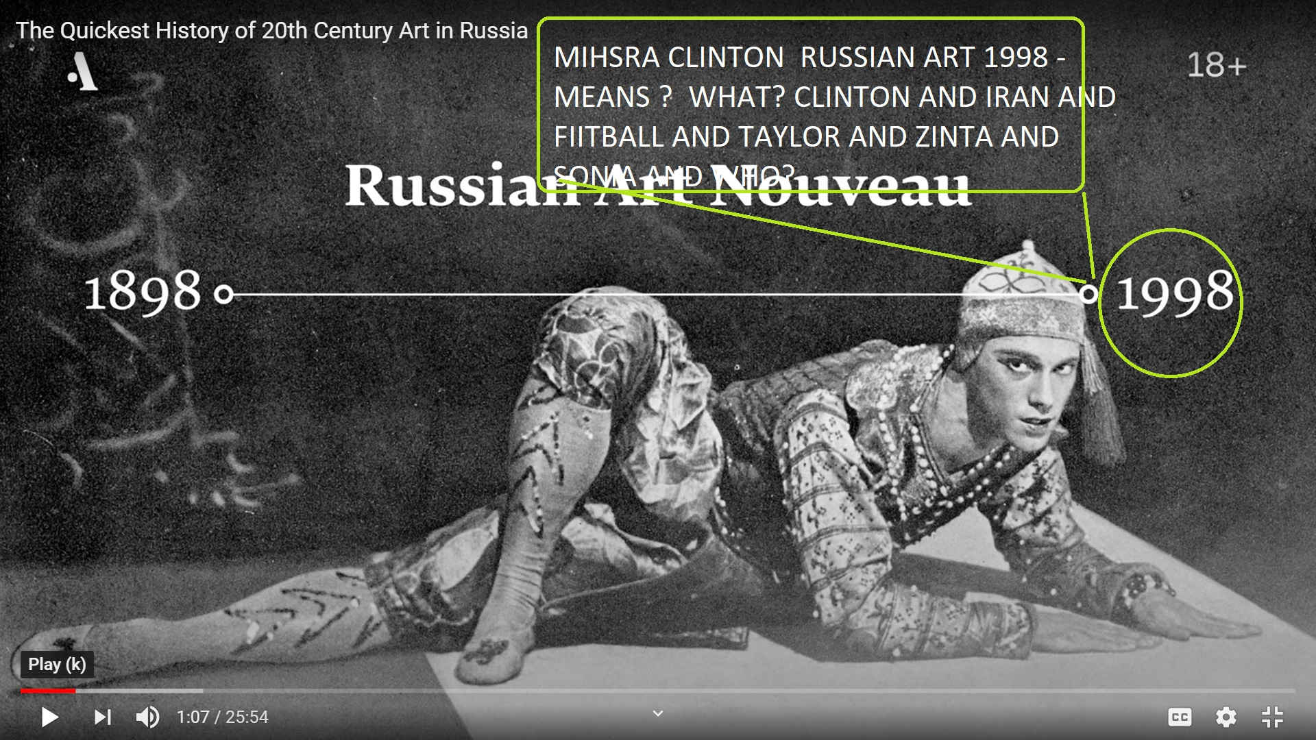 MISHRA CLINTON 1998 NUMBER RUSIAN ART NOVEAU U MEAN CLINTON AND IRAN AND FOOTBALL ANS SONIA AND TAYLOR AND ZINTA AND BOOM