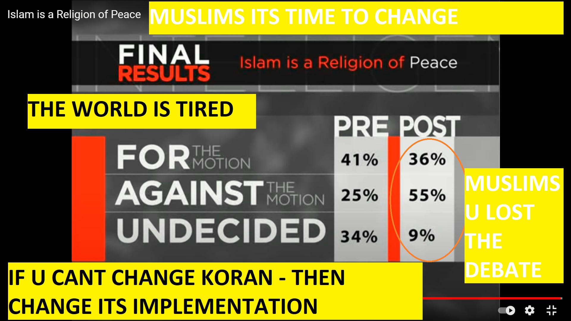 ISLAM IS NOT AOR IS A RELIGION PEACE IS A DEBATE AND THE ISLAM - SIDE -LOST SEE BELOW