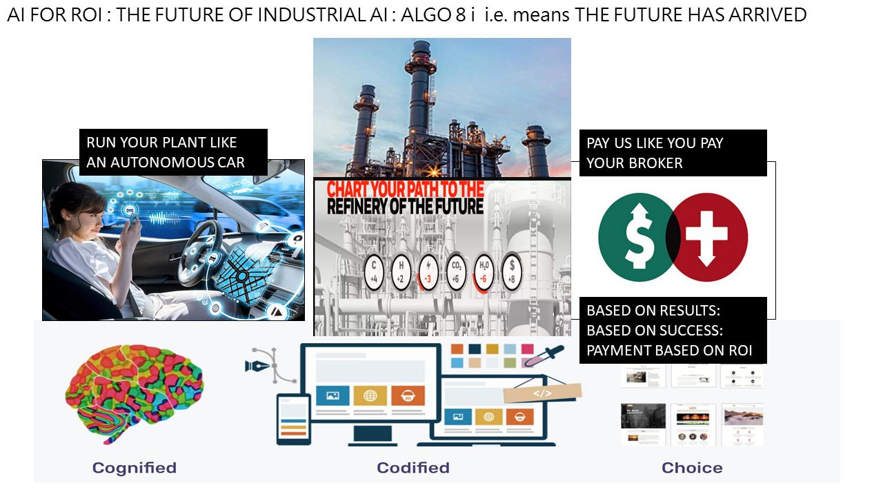 ALGO 8 I - RUN YOUR PLANT LIKE AN AUTONOMOUS CAR - PAY US LIKE YOU PAY YOUR BROKER - BASED ON RESULTS - BASED ON SUCESS - BASED ON ROI COGNIDIEF - CODIFIED - CHOICE - OT+ IT + IOT = ALGO 6I - THE AI THAT JUST ARRIVED