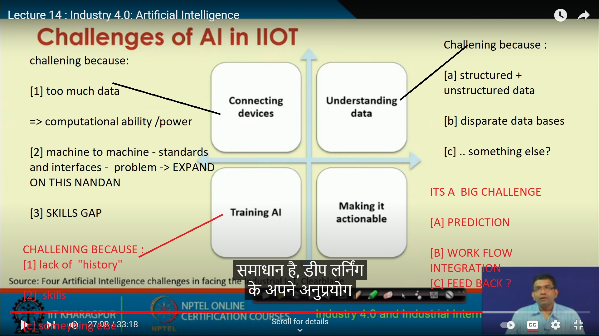 CHALELNGES OF AI IN INDUSTRY 4.0 - NANDNA, TELL ME IF THIS IS SOMEHWAT OK - REGARDS AJAY MISHRA